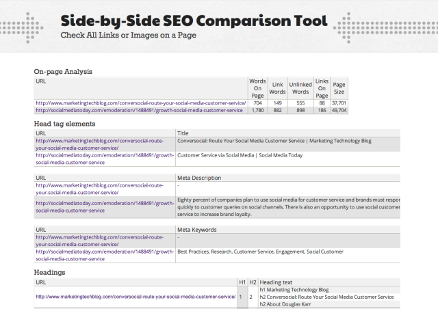 Internet Marketing Ninjas Side-by-Side SEO Comparison Tool