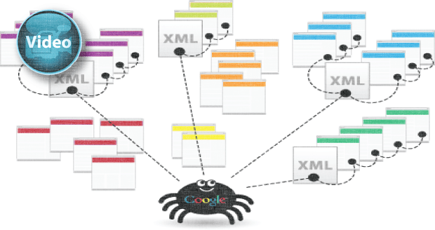 The Best XML Sitemap Generator That You Should Use