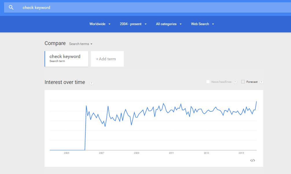 check keyword google trend
