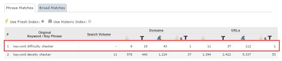 keyword difficulty checker majestic