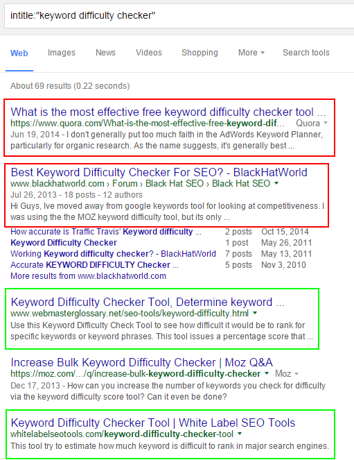 keyword difficulty checker