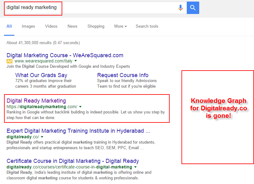 digital ready marketing back in Google index