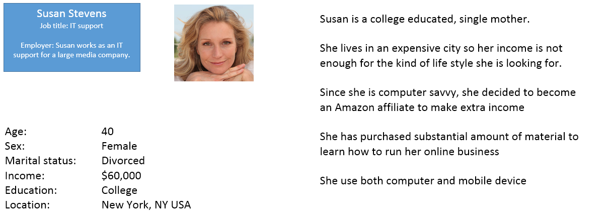DRM Amazon associate persona