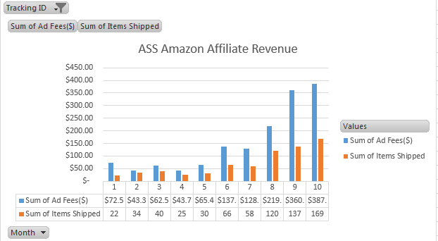 ASS site Oct 2016 Amazon affiliate income