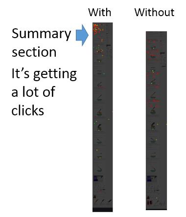 Click analysis